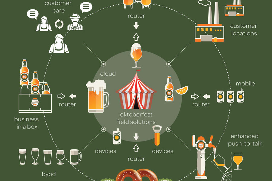 The Oktoberfest Beer and Networking Infographic